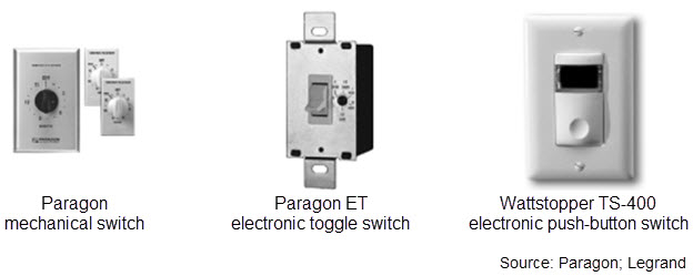 Photograph of a Paragon mechanical switch, a Paragon ET electronic toggle switch, and a Wattstopper TS-400 electronic push-button switch.