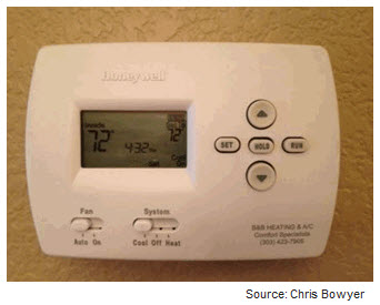 Photograph of a digital thermostat. It has a digital display, toggles to turn the fan on or off and the system to cool, off, or heat. It also has buttons to program the system.