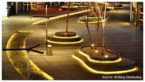 Figure 4: Strip lights fit in unconventionally shaped spaces
